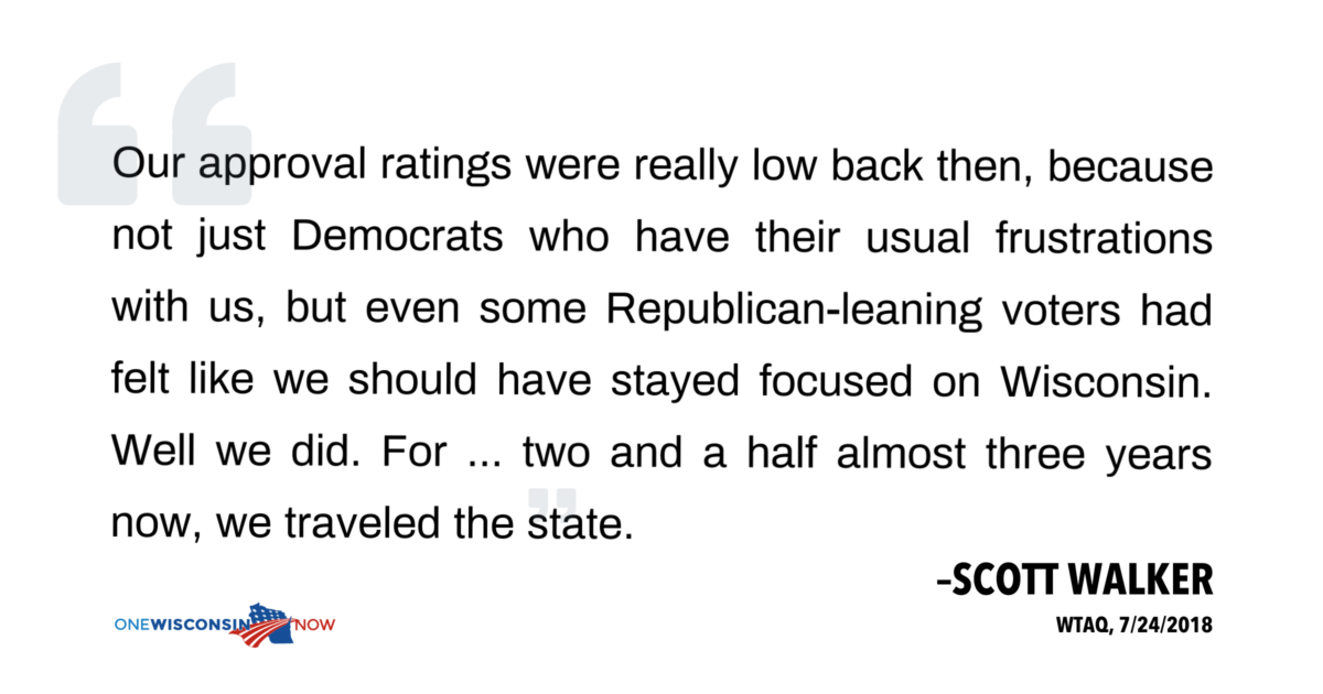 Our approval ratings were really low back then, because not just Democrats who have their usual frustrations with us, but even some Republican-leaning voters had felt like we should have stayed focused on Wisconsin. Well we did. For ... two and half almost three years now, we traveled the state. Quote from Scott Walker, WTAQ, 7/24/2018